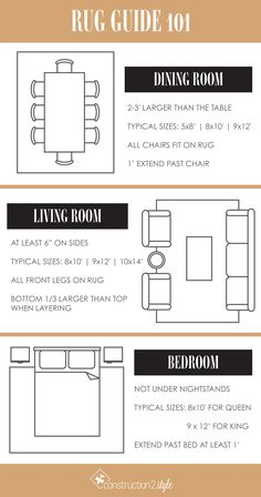 A Complete Guide to Buying Your Perfect Rug (Construction 2 Style) Living Room Chairs, Rugs In Living Room, Dining Room Table, Living Room Rug Placement, Rug Size Guide, Furniture Placement, Small Living Rooms, Interior Design Tips, Home Decor Inspiration
