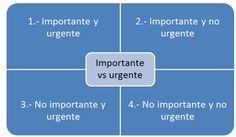 importante-vs-urgente.png (556×323)