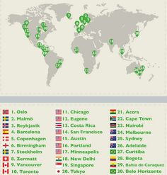 30 of the Greenest Cities in the World (INFOGRAPHIC)