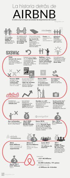 Conoce la historia que hay detrás de grandes marcas y empresas, los errores y aciertos que han cometido sus fundadores y cómo han alcanzado el éxito. Online Marketing, Social Media Marketing, Digital Marketing, Marketing Ideas, Business Stories, Instagram Tips, Good To Know, Fun Facts, How To Plan