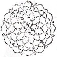 40 beautiful diagram to crochet lace summer hats Crochet Snowflake Pattern, Crochet Lace Edging, Crochet Square Patterns, Crochet Stars, Crochet Circles, Crochet Snowflakes, Crochet Diagram, Crochet Stitches Patterns, Cotton Crochet