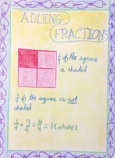 Waldorf ~ 4th grade ~ Math ~ Fractions ~ main lesson book