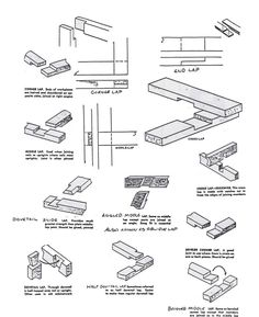 wood joint types. a useful hardness chart for various types of wood with colors associated each type. joint j