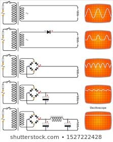 Half Wave - Full Wave Rectifier Circuit Diagram with Waveforms Electronics Projects, Electronics Storage, Electrical Projects, Electronics Components, Electronics Gadgets, Electronic Circuit Design, Electronic Engineering, Electrical Engineering, Electronic Technician