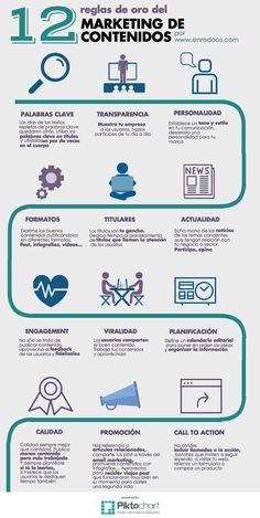 Las 12 Reglas del Marketing de Contenidos para promocionar tus posts y hacerlos virales. Una infografía con buenos consejos para Marketing Online.