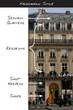 très parisien