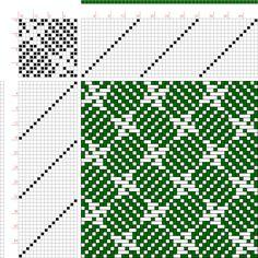 draft image: Page 95, Figure 1, Bindungs-Lexikon für Schaftweberei, Franz Donat, 16S, 16T
