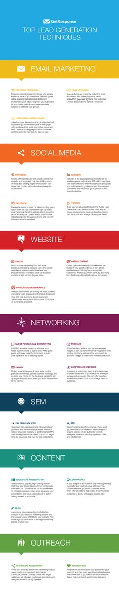 infographic lead generation