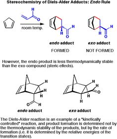 Organic Synthesis, Map, Location Map, Maps