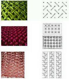 ARTESANATO COM QUIANE - Paps,Moldes,E.V.A,Feltro,Costuras,Fofuchas 3D: Olha que lindo esses capitonês