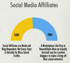 Social Media Affiliate