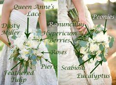 Bouquet Breakdown: Gorgeous Green and White Bridal Bouquet