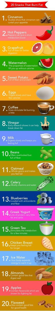 weight loss nutrition health tips health and fitness gym workout nice Weight Loss - Simple Foods that Burn Fat Check more at supereasymakemone. Get Healthy, Healthy Tips, Healthy Choices, Healthy Snacks, Healthy Recipes, Locarb Recipes, Snacks List, Bariatric Recipes, Healthy Weight