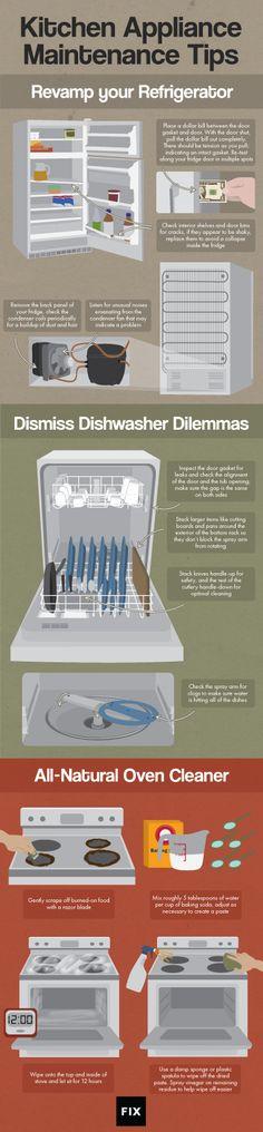 Home Appliance Maintenance #HomeMaintenance