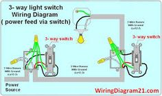 81e0860677b6125a69a450173a838037 three way switch wiring diagram for receptacle on three download 3 way switch wiring diagram with receptacle at bayanpartner.co