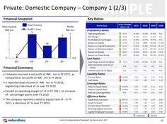 Private:DomesticCompany– Company1(2/3) FinancialSnapshot  i    i lS     h                                           ...