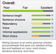 Our writers who provide online custom essay help first go through ...