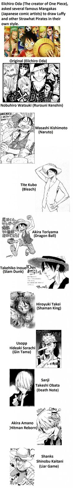 One Piece - Famous Mangaka Renditions (I don't know most of the artists, but this is pretty cool :)