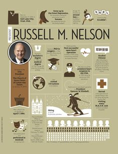 fact page about Russell M. Lds Memes, Lds Quotes, Inspirational Quotes, Lds Apostles, Follow The Prophet, Lds Church, Church Ideas, Scripture Study, General Conference
