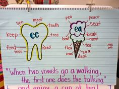 """Anchor Chart: Long E sound: """"When two vowels go a walking, the first one does the talking"""""""