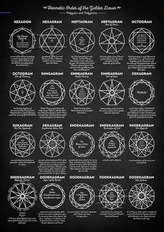 And Polygrams is a piece of digital artwork by Zapista which was uploa. Polygons And Polygrams is a piece of digital artwork by Zapista which was uploa. Magic Symbols, Ancient Symbols, Occult Symbols, Witchcraft Symbols, Witch Symbols, Glyphs Symbols, Wiccan Runes, Celtic Symbols And Meanings, Energy Symbols