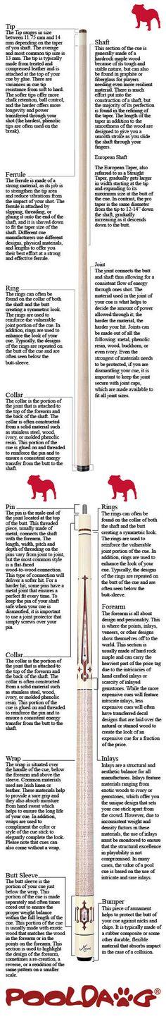 Anatomy of a Pool Cue at Pooldawg.com Pool   Billiards   Snooker