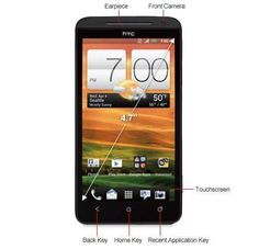 Sprint HTC EVO 4G LTE APX325CKT Cell Phone - 4G LTE, 4.7 HD Touchscreen, Android OS 4.0, 1.5GHz Dual Core, 16GB Memory, 8MP Camera, Beats Audio, MicroSD, Wi-Fi N, GPS, Google Wallet (SPRINT LOCKED) at TigerDirect.com