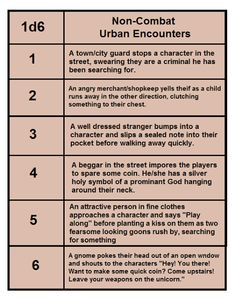 GM Advice: You Need Random Encounters Dungeons And Dragons Rules, Dungeons And Dragons Homebrew, Dragon Age Rpg, Dnd World Map, Dnd Stories, Dungeon Master's Guide, Dnd 5e Homebrew, Dragon Games, Book Writing Tips