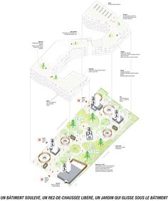 Ensemble de logements ZAC Vilmorin – Massy