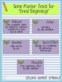 Story starters and mentor text ideas to model 5 different types of story starters.