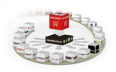 Anbindung Websale an Hitmeister www.channelpilot.com