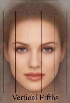Know Your New Nose – Visualizing Rhinoplasty in 3D at Changes ...