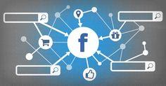 Como Anunciar no Facebook Ads de Graça! Dica Imperdível! | Dicas-Como Ganhar Dinheiro na Internet