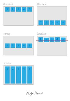 Flexbox, or the Flexible Box Layout, is a new layout mode in designed for laying out complex applications and web pages. Web Design Tools, Creative Web Design, Tool Design, Javascript Cheat Sheet, Css Cheat Sheet, Web Creation, Front End Design, Wireframe Design, Web Inspiration