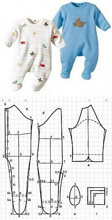 Baby Kids Dress Sewing Patterns New Ideas Baby Dress Patterns, Baby Clothes Patterns, Clothing Patterns, Sewing Baby Clothes, Baby Kids Clothes, Doll Clothes, Baby Sewing Projects, Sewing For Kids, Baby Kind