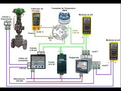 Piping And Instrumentation Diagram, Hybrids And Electric Cars, Industrial, Pump Types, Tesla Motors, Car Ford, Good Life Quotes, Mechanical Engineering, Electronics Projects