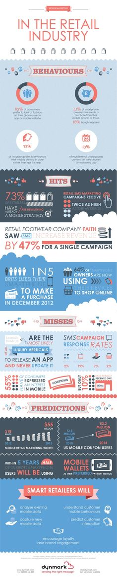 Food infographic  Mobile Marketing in the Retail Industry    #mobile #retail #fmcg #business #info
