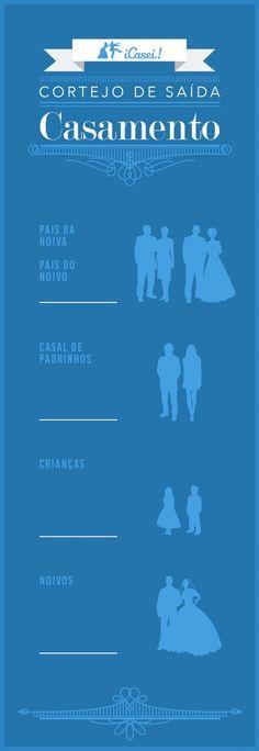 Cortejo do casamento | Ordem de entrada e saída na cerimônia