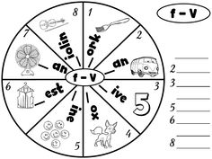 12 best ABC/Alphabet/Phonics Activities for ESL/ELL Kids