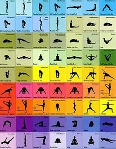 Great Chart of Yoga Poses