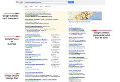 The 3 main ways a Search Engine like Google will display your website.  Pay Per Click (PPC), Google Places and Organic Listings.