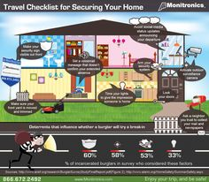 Vacation infographic Going on Vacation?  Use a diversion safe!  Click the picture to buy one!