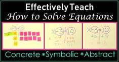 Do you feel like you are constantly teaching and re-teaching how to solve equations? Try this process and watch your students' eyes light up with understanding.