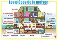 Maison on pinterest fle worksheets and vocabulary - Piece de la maison en c ...