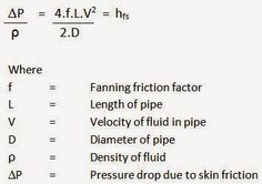 Solution manual introduction to chemical engineering pressure drop by cheminneringspot fandeluxe Gallery