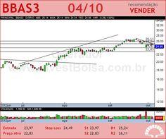 BRASIL - BBAS3 - 04/10/2012 #BBAS3 #analises #bovespa