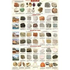 Intro to Rocks Geology Poster 24x36