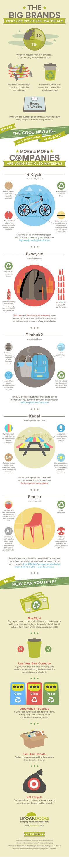 The Big Brands Who Use Recycled Materials #infographic #Brands #Recycling #Green
