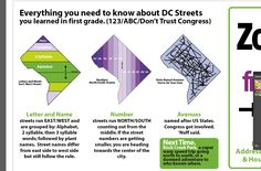 How to navigate DC