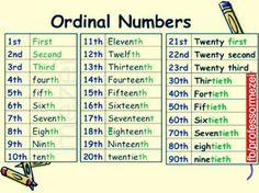 CARDINAL and ORDINAL NUMBERS - learn English,grammar | English ...
